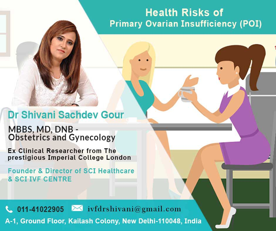 Health Risks of Primary Ovarian Insufficiency (POI)