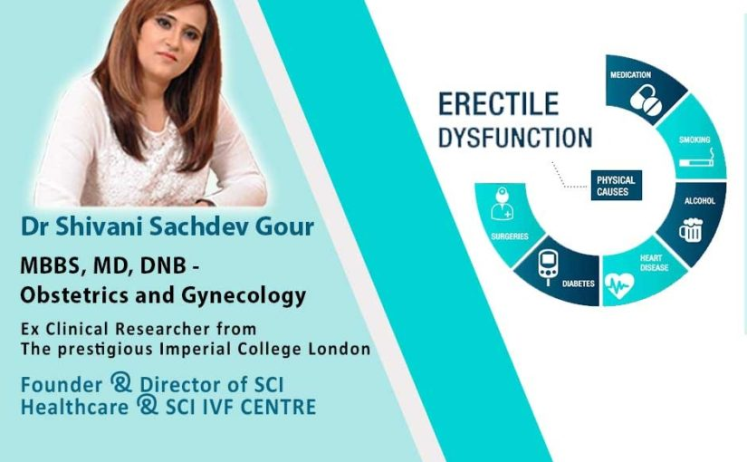 How to reach the Best IVF Specialist Doctor in Delhi near me?